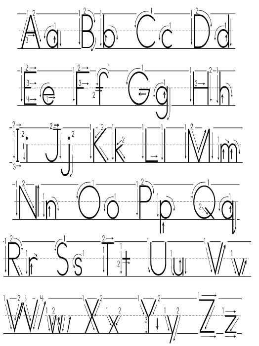 Pics Photos - Correct Letter Formation Worksheets
