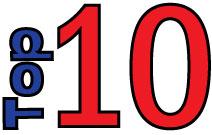 Top-Ten-Alphabet-Activities