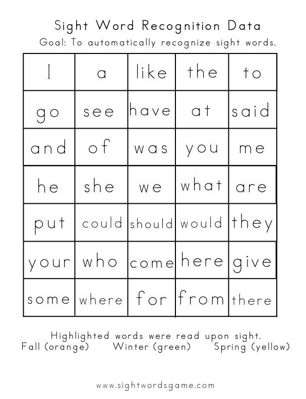 high frequency words worksheets for kindergarten