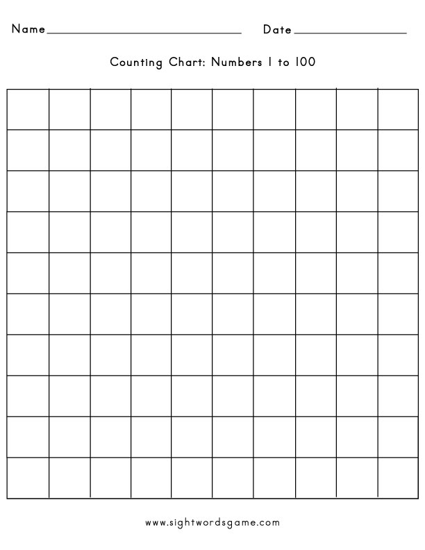 picture relating to Free Printable Number Chart referred to as Counting Chart: Figures 1 towards 100 - Sight Phrases, Reading through