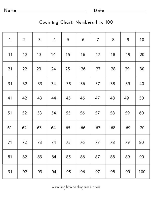 image about Printable 100 Chart named Counting Chart: Figures 1 towards 100 - Sight Words and phrases, Examining